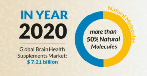 Brain-Health-Supplements-Market-Opportunities-and-Facts