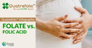 Active-folate-versus-Folic-Acid-different-form